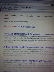 A-Z Google Ranking