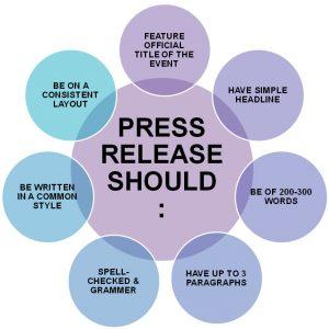 press-release-includes